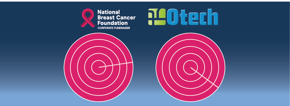 Proudly supporting the National Breast Cancer Foundation's research program.